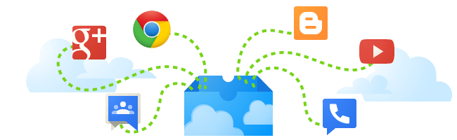 Google Apps for Business programos